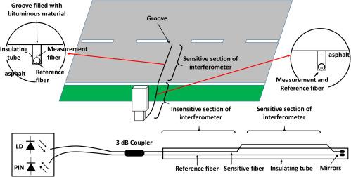 Environmental Perception for Intelligent Vehicles - ScienceDirect