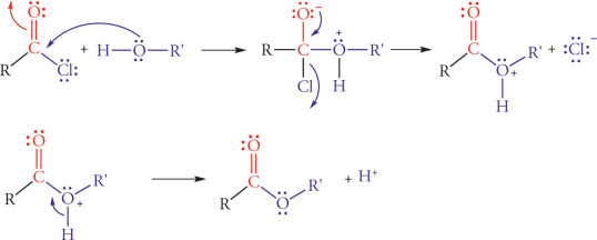Acyl Chloride - an overview | ScienceDirect Topics