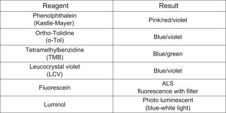 Tetramethylbenzidine - an overview | ScienceDirect Topics