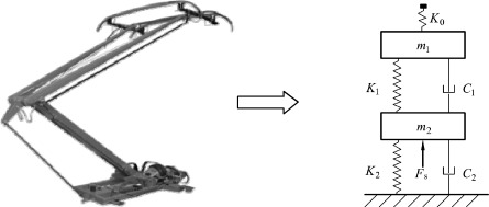 Pantograph - an overview | ScienceDirect Topics