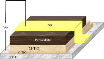 Hole Conductor–Free Perovskite Solar Cells - ScienceDirect