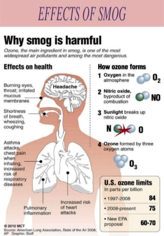 advantages of photochemical smog
