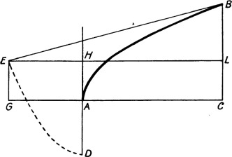 Center of curvature - an overview | ScienceDirect Topics