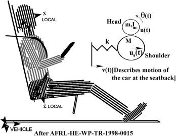 Examples in Biomechanics - ScienceDirect