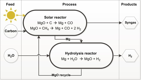 Oil Refinery - an overview | ScienceDirect Topics
