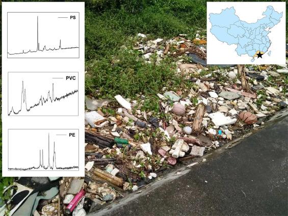 Microplastics in the Terrestrial Environment - ScienceDirect