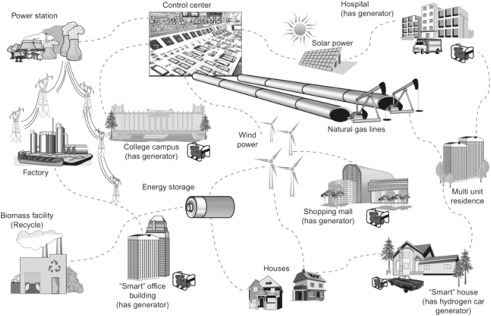 The Green Industrial Revolution - ScienceDirect