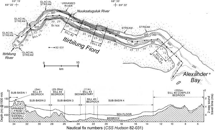 Arctic Deltas and Estuaries: A Canadian Perspective