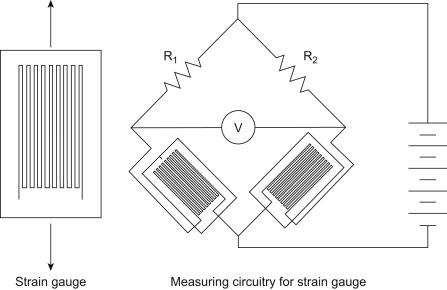 Stupendous Mechanical Sensors An Overview Sciencedirect Topics Wiring Database Ittabxeroyuccorg