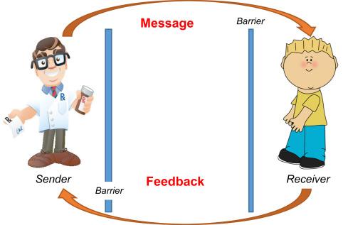 interpersonal communication 3rd edition pdf