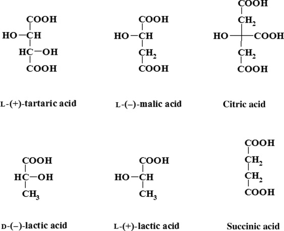 Tartaric Acid An Overview Sciencedirect Topics