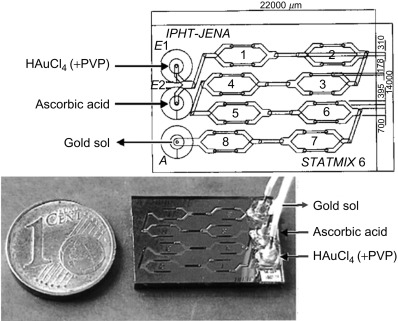 Synthesis of Gold Nanoparticles and Functionalization With