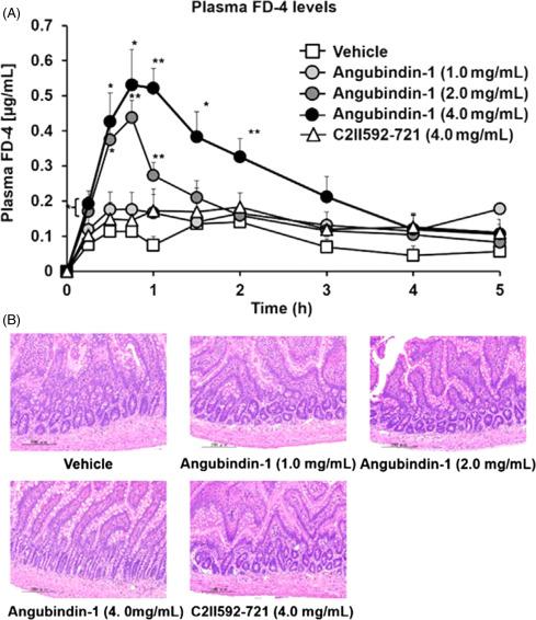 Clostridium Perfringens An Overview