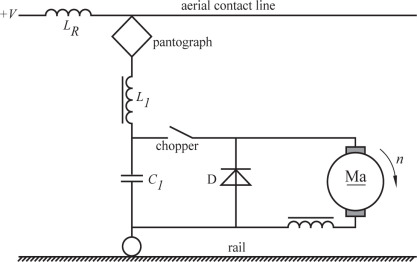 Pleasing Choppers Circuits An Overview Sciencedirect Topics Wiring 101 Mecadwellnesstrialsorg