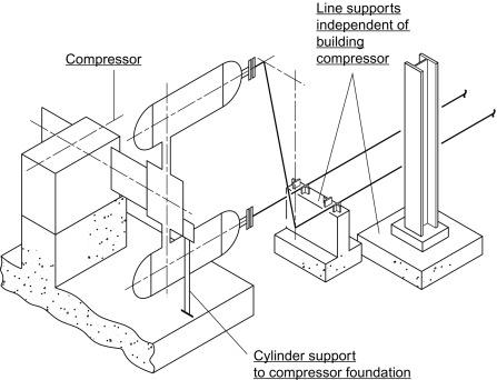 Compressor Inlet