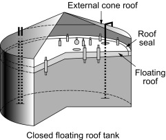 Floating Roof Tanks An Overview Sciencedirect Topics