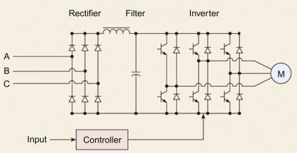 Induction Motor - an overview   ScienceDirect Topics