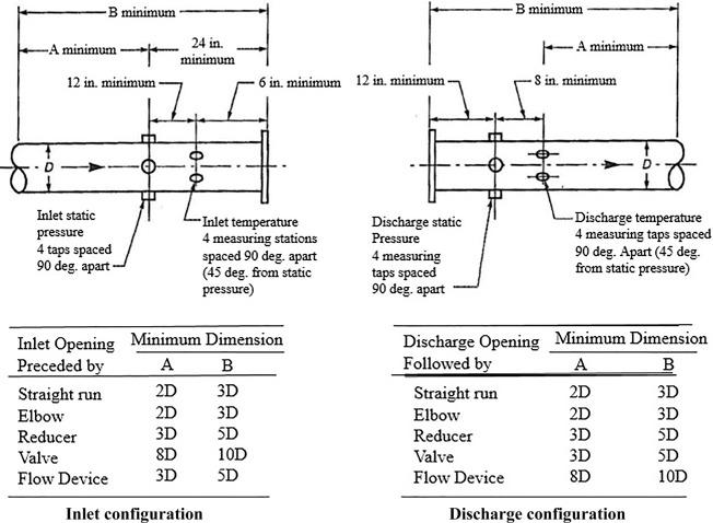 Pressure Sensor - an overview   ScienceDirect Topics