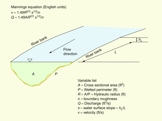 Physical-Chemical Characteristics of Water - ScienceDirect