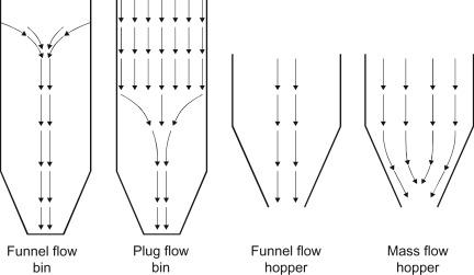 Grain Storage Systems Design - ScienceDirect
