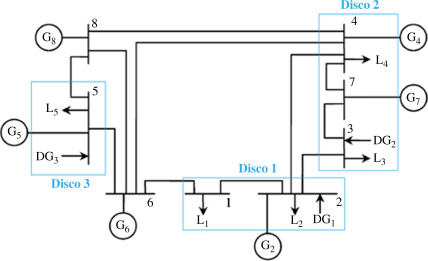 reliability block diagram 2 out of 3 block diagrams an overview sciencedirect topics  block diagrams an overview