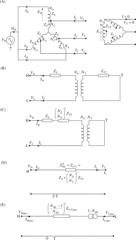autotransformer  an overview  sciencedirect topics