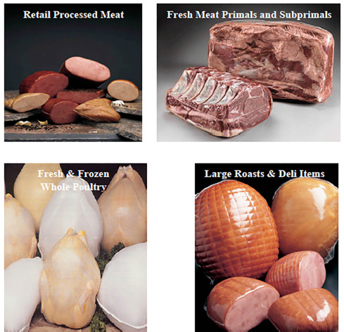 Processed Meat An Overview Sciencedirect Topics