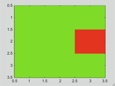 Color Matrix - an overview   ScienceDirect Topics