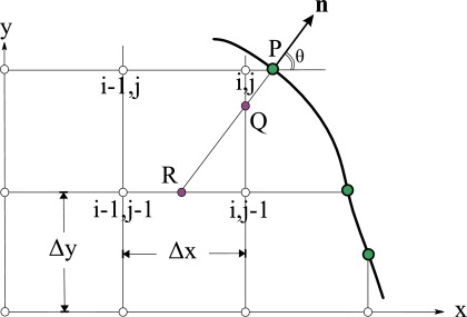 Dirichlet Boundary Condition - an overview | ScienceDirect