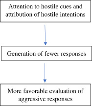 Helpful papers thesis statement format form
