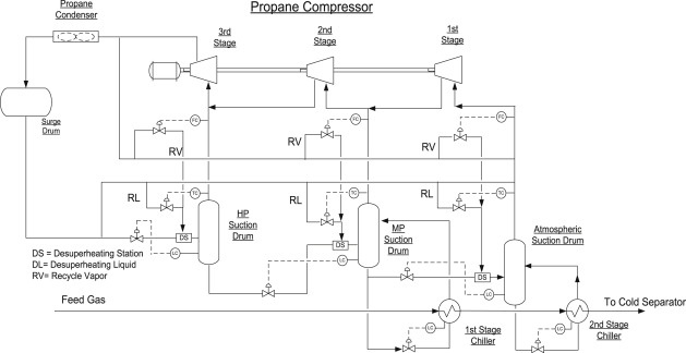 refrigeration components wiring diagram symbols refrigeration unit an overview sciencedirect topics  refrigeration unit an overview