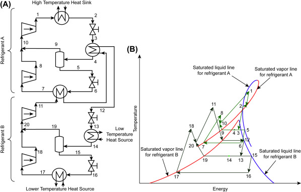 Natural Gas Processing - an overview | ScienceDirect Topics