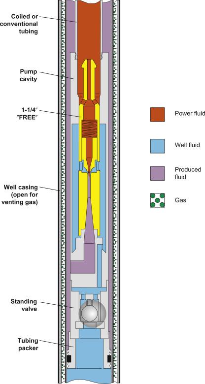 Pump Jet - an overview | ScienceDirect Topics