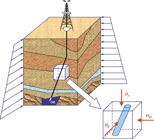 Excavation Rock - an overview | ScienceDirect Topics