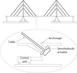Actuator - an overview   ScienceDirect Topics