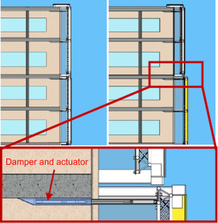 Curtain Wall - an overview | ScienceDirect Topics
