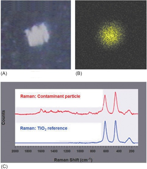 Methods for Assessing Surface Cleanliness - ScienceDirect