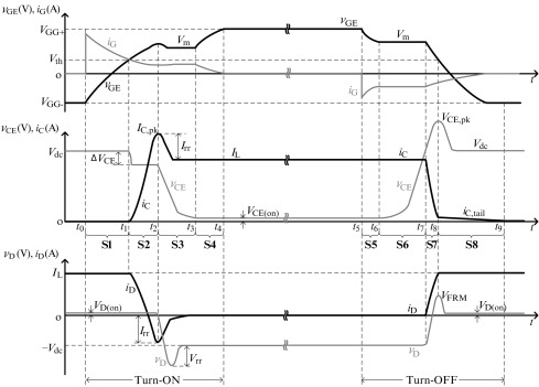Freewheeling Diode - an overview | ScienceDirect Topics