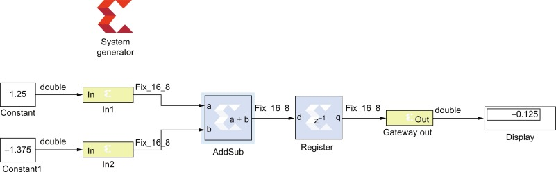 Matlab-Simulink - an overview | ScienceDirect Topics