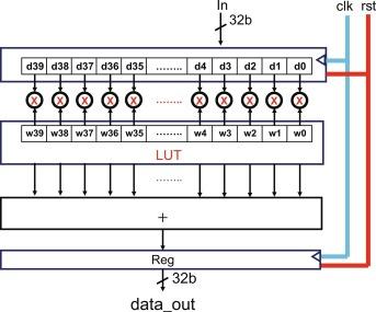 Derivative Operator - an overview   ScienceDirect Topics