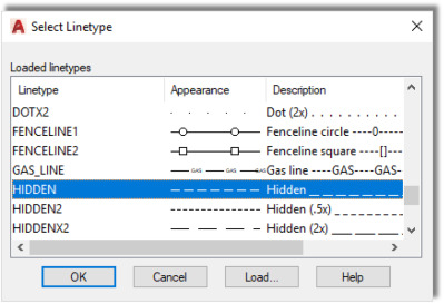 Linetypes - an overview   ScienceDirect Topics
