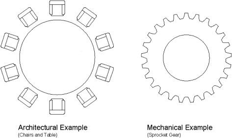 Polar Array - an overview | ScienceDirect Topics