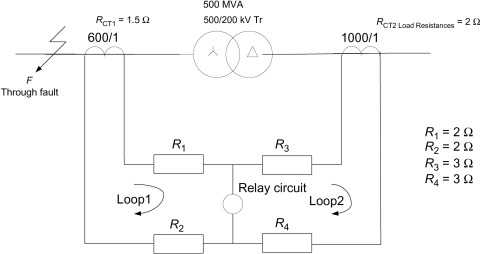 Voltage Stability - an overview | ScienceDirect Topics