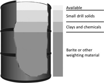 Carrying Fluid - an overview   ScienceDirect Topics