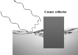 Quarter Corner Reflection B/&W