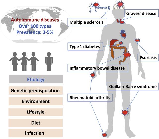 autoimmune disease vörös foltok a hónalj alatt és a karok redőin