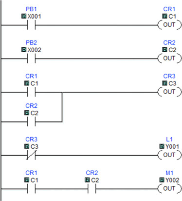 Ladder Logic - an overview | ScienceDirect Topics | Relay Logic Wiring Diagrams |  | ScienceDirect.com