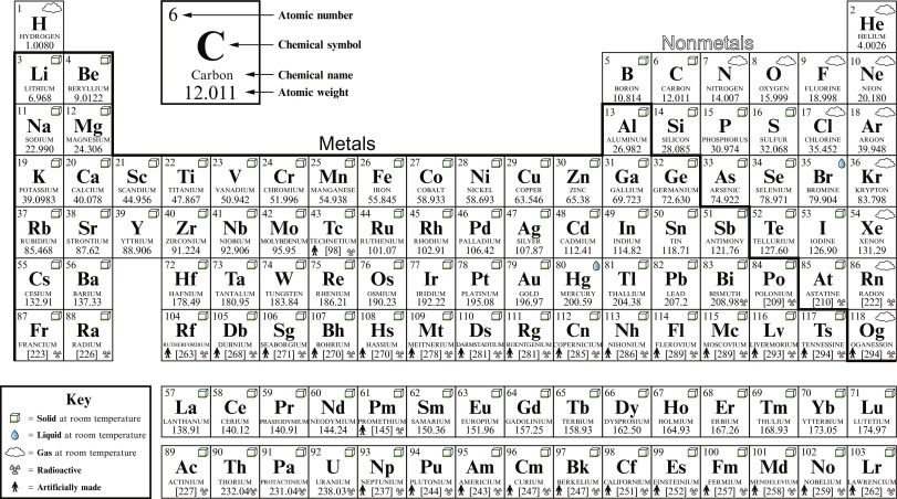 Inorganic Compound An Overview Sciencedirect Topics