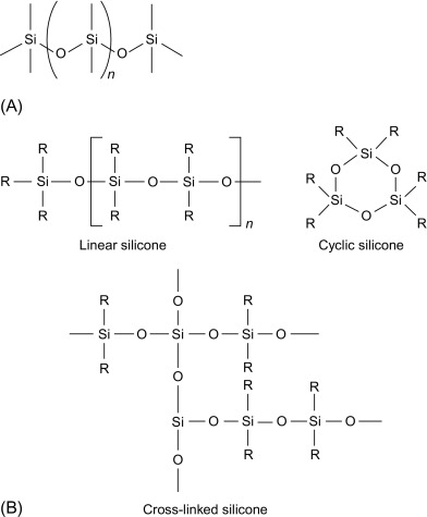 Polysilanes - an overview   ScienceDirect Topics