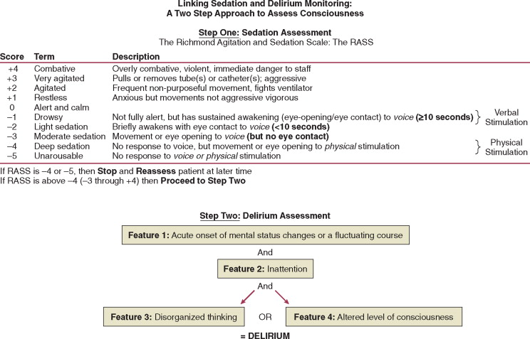 Intensive Care Psychosis - an overview | ScienceDirect Topics